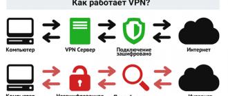 Как работает vpn